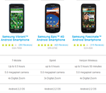 [Updated] Samsung Product Pages Hint At Android 2.2 For (Some) U.S. Galaxy S Devices