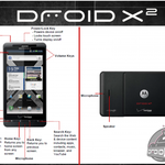 Droid X2 Set For Release May 26, Pre-Orders To Begin Soon?