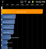 Samsung Galaxy S II Overclocked To A Stable 1.5GHz, Instructions & Kernel Provided For World To Share