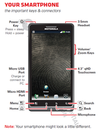 "[Updated] FCC Filing Reveals Motorola Droid Bionic (XT875) Photos, User Guide, 4.3"" Screen, LTE/World Radios, And Inductive Charging Cover"