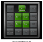 NVIDIA Releases Details About Project Kal-El, Or Why You Want Quad-Core In Your Next Device