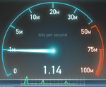 Did Sprint's October 31st Network Updates Turn Out To Be Real? We're Seeing Massive Improvements In 3G Speeds In Some Areas - How About You?