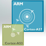 ARM Announces Cortex-A50 Series – 64-Bit Processors 'Set To Drive The Next Era In Mobile And Enterprise'