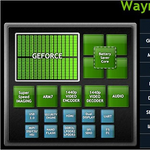 Details Of NVIDIA's Tegra 4 Chip Leak - 28nm, 72 GPU Cores, Support For 2560x1600 Display Resolution