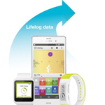 Sony Introduces Its Lifelog API To 'Boost Your App With Lifestyle Data'