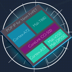 ARM Announces New Designs For CPUs, GPUs, And More