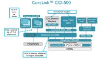 cci-500-right-bit-diagram-callouts-lg