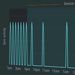 [I/O 2015] Android M 'Doze Mode' Can Extend Low-Power Operating Time By As Much As 100%