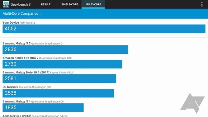 wm_Geekbench 3_20150526_223503