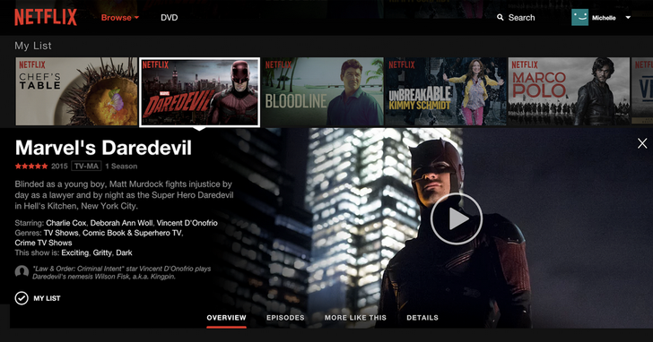 Netflix On The Web Is Getting A Brand New Look, The Rollout Begins Today