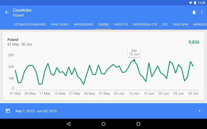 AdSense Gets Material Makeover, Spiffy Icon, More Report Types, New Metrics, And Custom Date Ranges In Version 3.0 [APK Download]
