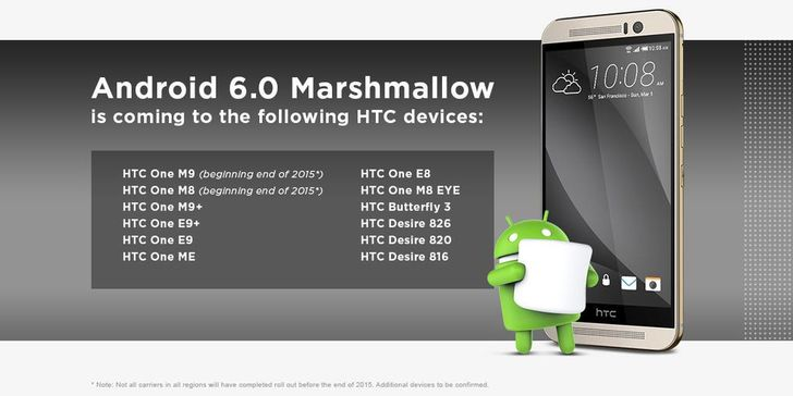 HTC Promises A Marshmallow Phone On October 20th, Shows Which Devices Can Expect An Update Starting By The End Of This Year