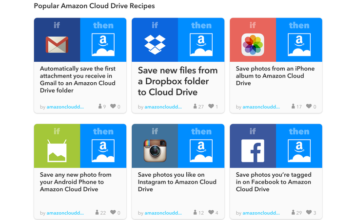 Amazon Cloud Drive Now Has Its Own IFTTT Channel