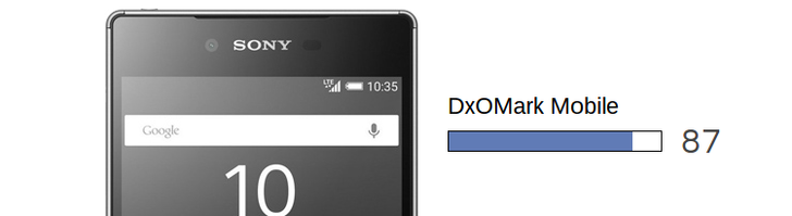 DxOMark Ranks The Sony Xperia Z5's Camera As The Best On A Smartphone Yet