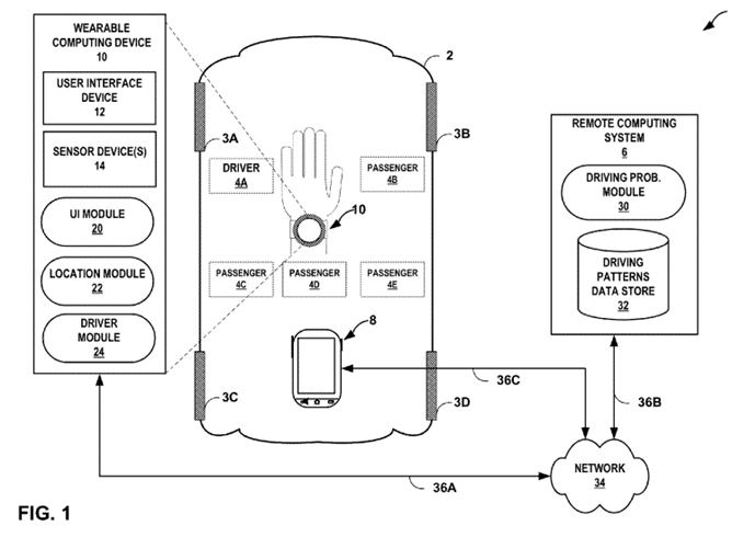 Google Patents A System For Detecting Whether You're A Vehicle Driver Or Passenger With A Wearable Device
