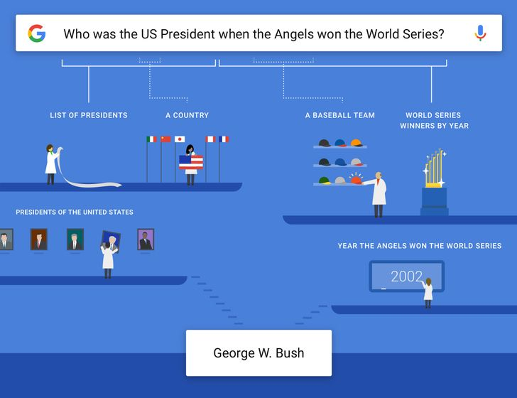 The Google Search App Can Now Answer More Complex Questions