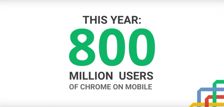 Chrome's Number Of Monthly Active Users On Mobile Devices Has Doubled Over The Past Year