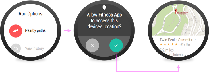 Google Is Rolling Out The API 23 SDK (Marshmallow) For Android Wear, No Sign Of Watch Updates Yet
