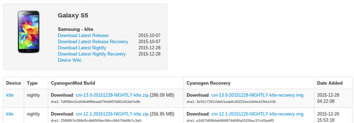 [Update: International Galaxy S4, Australian S5, And S5 Duos] Samsung Galaxy S5 (klte) Gets CyanogenMod 13 Nightlies With Android Marshmallow