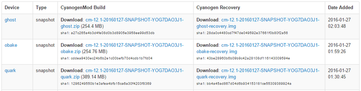The First CyanogenMod 12.1 Snapshot Build In Two Months Starts Rolling Out