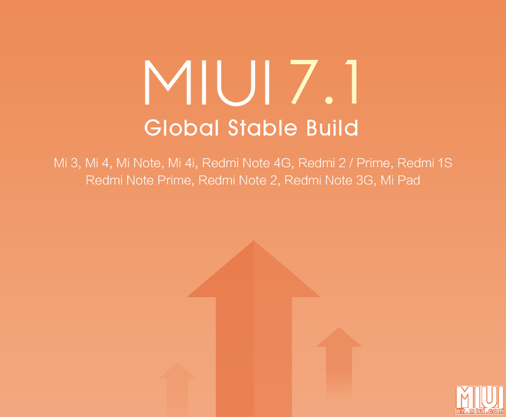 MIUI 7.1 OTA Update Now Rolling Out To Devices, ROM Available To Download