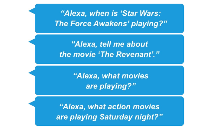Amazon Echo Can Now Tell You About Movies And Showtimes