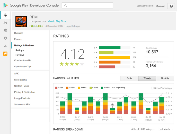 Google Play Developer Console Provides New Tools For Understanding User Reviews