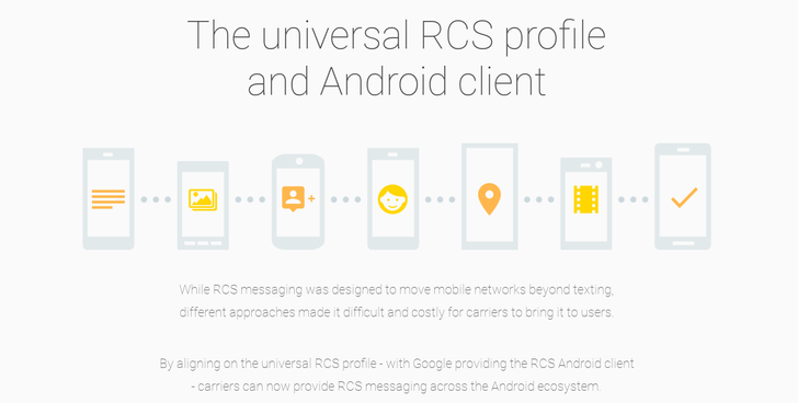 Carriers Around The World And Google Announce Initiative To Speed Up Adoption Of Rich Communication Services (RCS)