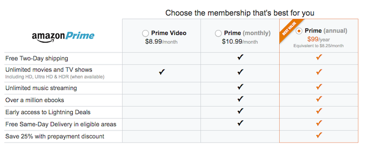 """Amazon Introduces New $8.99 Monthly """"Prime Video"""" Subscription"""