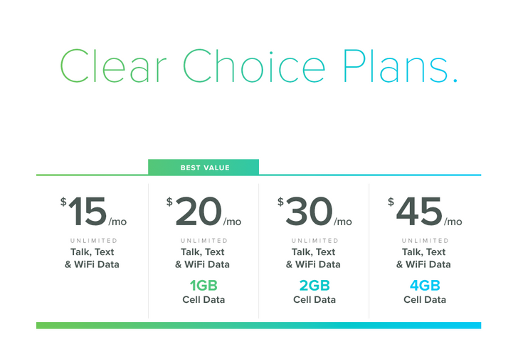 Republic Wireless Announces New 'Clear Choice' Plans With More Data And No Refund System