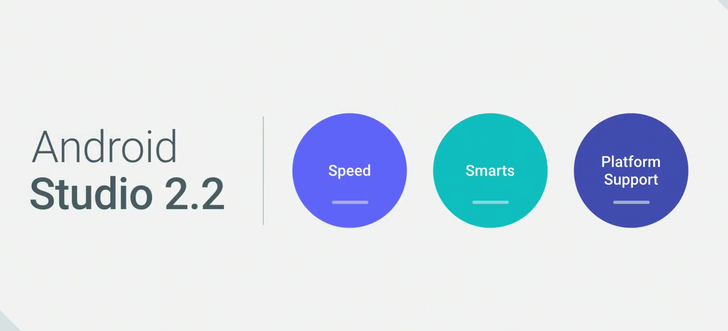 Android Studio 2.2 Preview Announced With A New Layout Designer, Test Recording With Auto-Generated Espresso Code, And Much More