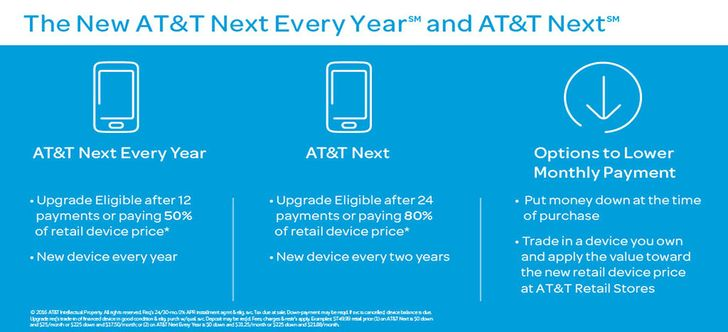AT&T Is Simplifying Phone Financing With Just Two Plan Options (12 And 24 Month Upgrades) Starting June 9