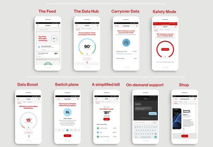 The revamped My Verizon app is live in the Play Store