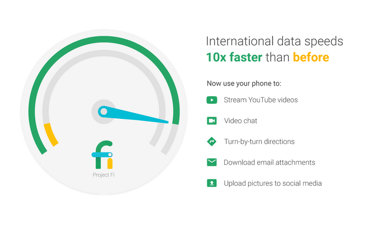 Project Fi ups international data to 3G speeds, offers $150 off Nexus 6P for new signups