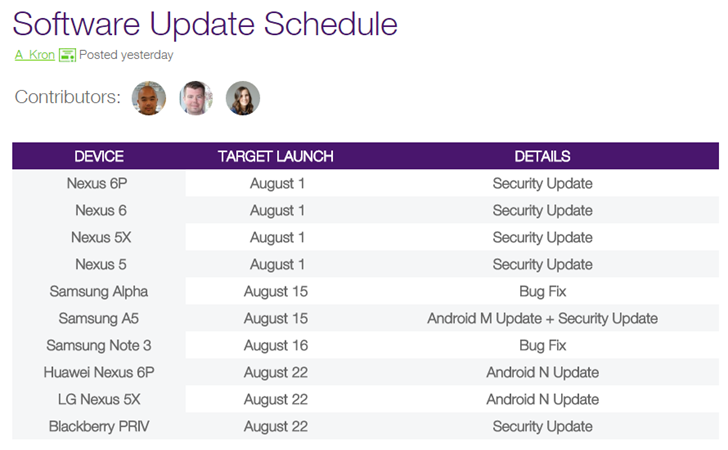 Canadian carrier Telus says Nexus 5X and Nexus 6P Nougat updates coming August 22nd
