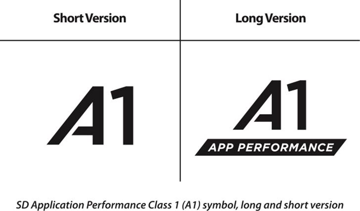 SD Association announces new 'App Performance Class' for SD cards
