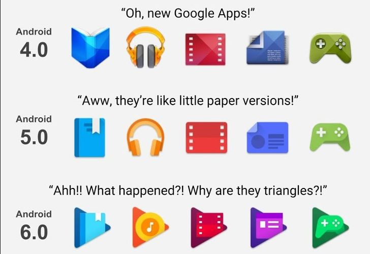 This evolution of Google Play app icons graphic is funny, but also a little depressing