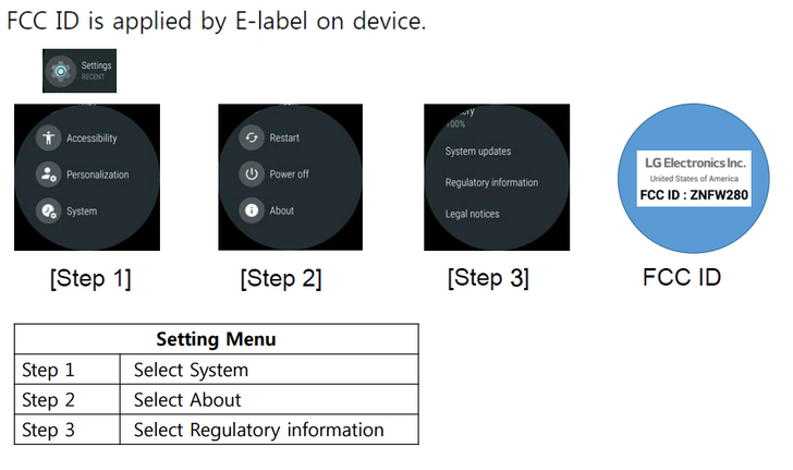 An unknown LG Android Wear smartwatch passes through the FCC