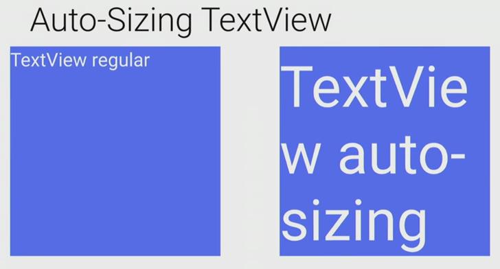Devs can now autosize TextViews