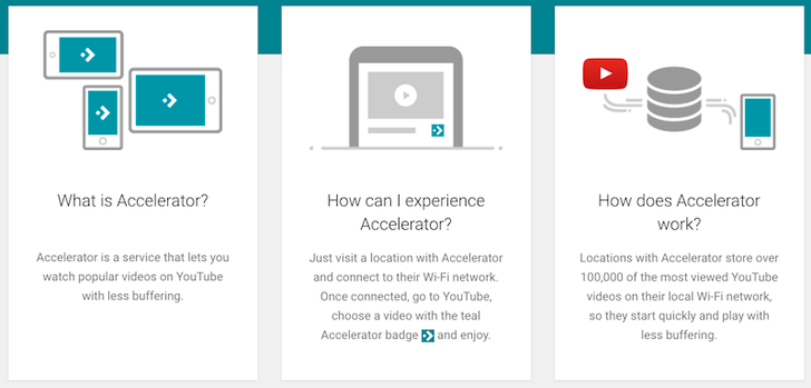 Google expected to discontinue YouTube Accelerator to focus on deploying WiFi networks