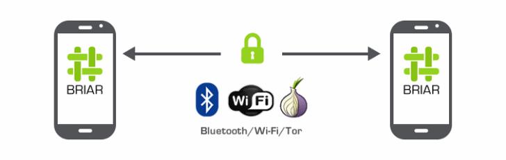 "Tor-based ""Briar"" messaging app enters public beta"