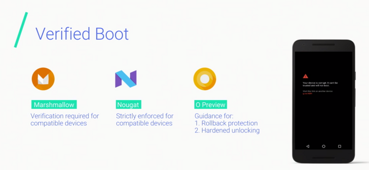 Android Oreo feature spotlight: Rollback Protection, a new part of Verified Boot, won't allow you to start a downgraded OS