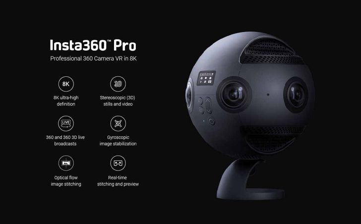 Insta360 Pro is the $3,500 'Street View auto ready' camera you've always wanted