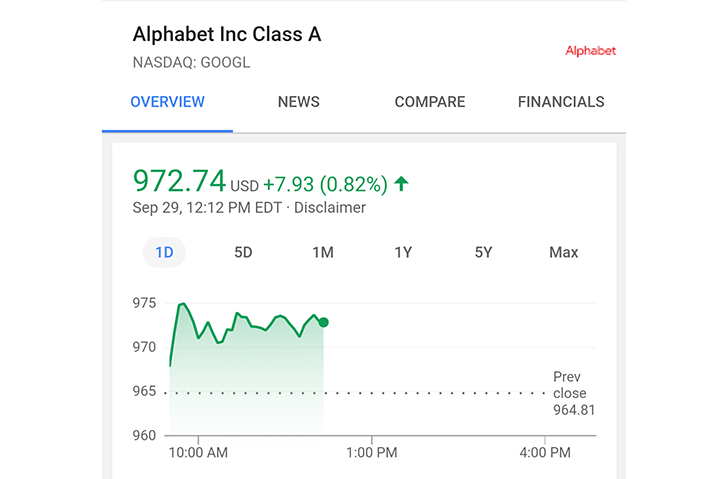 Google updates the look of the stocks finance card in Search