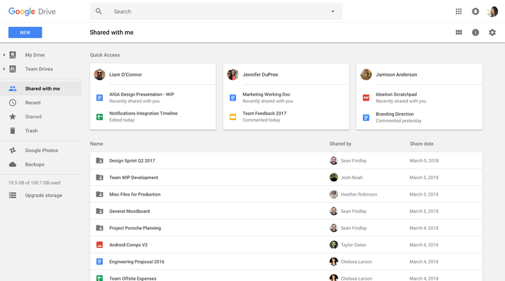 Google Drive is getting AI-powered organization for shared files