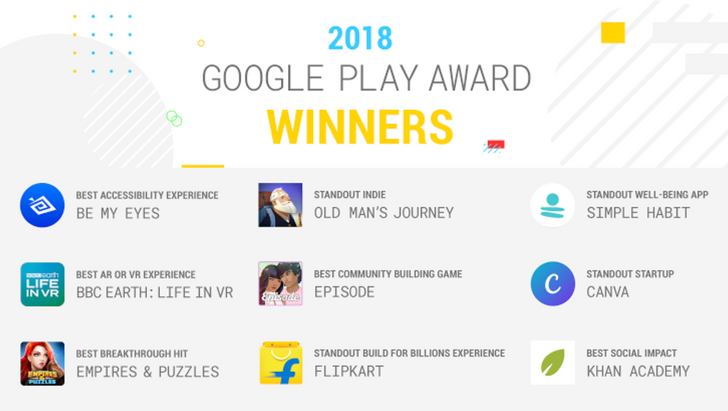 2018 Google Play Awards go to Simple Habit, Be My Eyes, and more