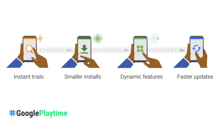 Google Playtime 2018 event focuses on building better apps in smaller bundles