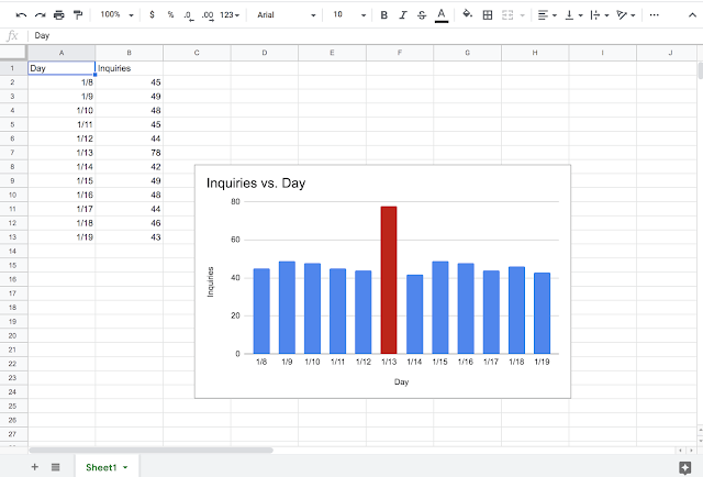 G Suite updates: Embeddable Google Drawings in Docs and more colorful graphs in Sheets