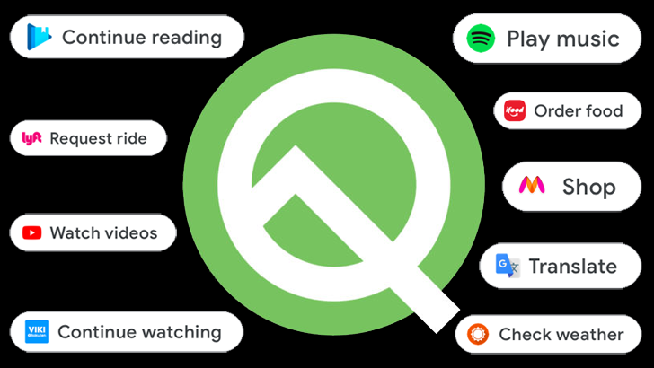 Android Q teases better and smarter contextually-suggested actions