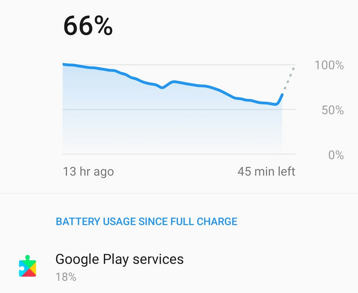 Heads up: Play Services 18 3 82 has a battery drain problem
